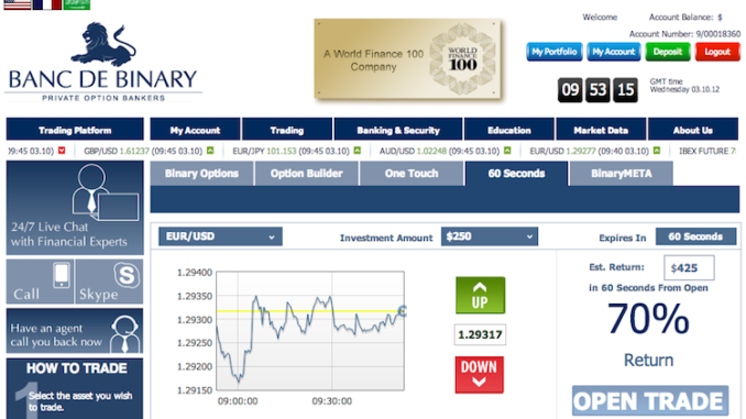 Base64 decode online binary options binary options trading in panama