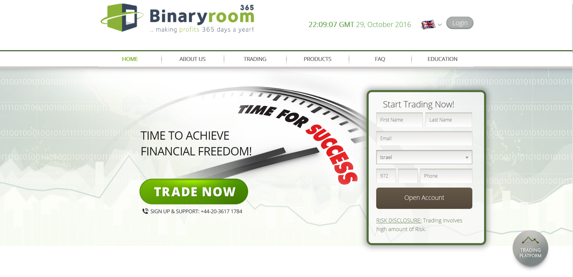 Binary options decoded review